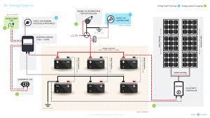 wiring diagrams for caravan solar system kwikpik me solar panels diagram at Caravan Solar Wiring Diagram