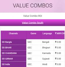 Videocon D2h Monthly Recharge Chart D2h Reveals New Base Packs Under New Trai Rules