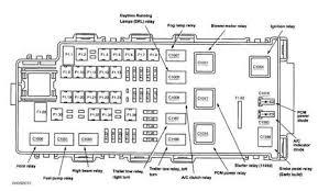 06 ford explorer fuse box diagram wiring diagram and fuse box 06 Ford Explorer Fuse Diagram at 2006 Explorer Fuse Box Diagram