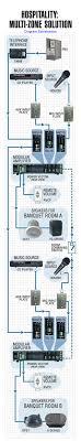 bogen paging system wiring diagram bogen image bogen wiring diagram bogen auto wiring diagram schematic