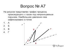 Презентация на тему Контрольная работа по теме Молекулярная  8 Вопрос