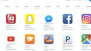Chick Fil A Chart Why Is Chick Fil As App Number One In The App Store The