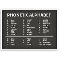 This was called the itu radiotelephonic or phonetic alphabet, and it was adopted by the itu in 1927. Nato Phonetic Alphabet A5 Telephone Radio Home Working Office Police Military Ebay