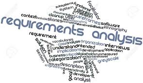 Requirement Analysis Abstract Word Cloud For Requirements Analysis With Related Tags 1