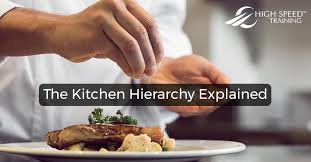 Hotel Kitchen Hierarchy Chart Kitchen Hierarchy Explained The Brigade De Cuisine