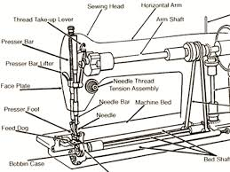 Juki Sewing Machine Parts Book