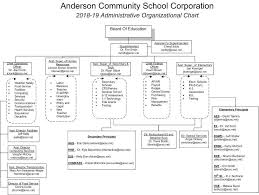 2018 19 Acs Administrators Organizational Chart About Us