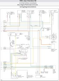 wiring diagram 2000 jeep cherokee sport the wiring diagram jeep cherokee door wiring diagram nilza wiring diagram