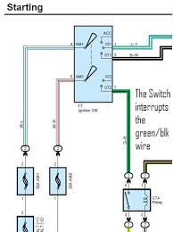 go devil ignition switch wiring diagram go devil pressure 2007 Tacoma Ecm Wiring Diagram go devil ignition switch wiring diagram kill switch mod write up tacoma world ignition starter switch Cat 3126 ECM Wiring Diagram