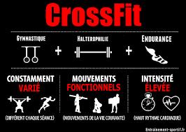 crossfit 95 exercices et définitions