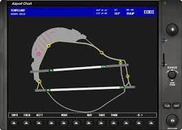 Airport Chart Fs2004 Gauges Avsim Su
