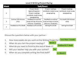 level writing project what sided opinion essay when weeks  3 level