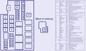 1997 infiniti i30 fuse box diagram wiring library 1997 infiniti i30 fuse box diagram
