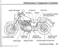 similiar honda atv parts diagram manual keywords 2008 honda vt750c2 shadow spirit owners manual repairmanual com