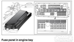 saab convertible fuse box wiring diagrams