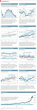 Daily Chart The Year In Charts Graphic Detail The