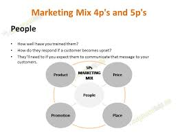 statistics research paper topics writing cover letter for job not marketing essay university of minnesota marketing mix essay