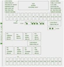e46 m3 fuse box diagram inspirational bmw e92 fuse box location bmw e46 m3 fuse box diagram awesome 86 bmw 635csi fuse box 86 bmw parts wiring diagram