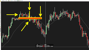 Candlestick Patterns Stunning 48 Simple Ways To Use Candlestick Patterns In Trading SchoolOfTrade