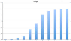 sat essay score distributions gold academy of math and science screen shot 2014 07 01 at 7 06 08 pm