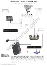 swm 5 lnb wiring diagram 5 diagram residentevil me SWM Multiswitch Wiring-Diagram directv swm 8 wiring diagram