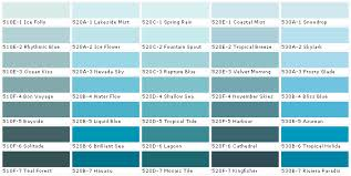 Image result for sherwin williams paint liquid blue