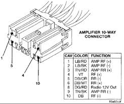 grand cherokee amp wire diagram com