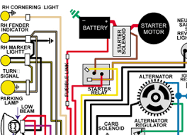 simple auto wiring diagrams simple wiring diagrams online