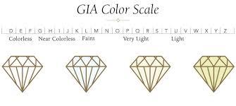 4 C S Diamond Chart 4 Cs Diamond Quality Jared