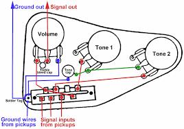 wiring diagram cool sample detail fender stratocaster wiring wiring schematic for fender stratocaster stratwire2 wire diagrams easy simple detail baja fender stratocaster wiring diagram fendervintagenoiselesswire