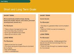short term goals essay communication honours dissertation pay to get your essay written short term goals essay