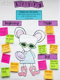 Character Change Anchor Chart Lillys Purple Plastic Purse Reading Lesson Plans Freebie