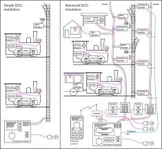 understanding how dcc works with multiple trains and accessories Model Railway Wiring Diagrams understanding how dcc works with multiple trains and accessories @ www hobbylinc com model trains model railroad how to pinterest accessories model railway wiring diagrams