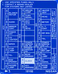 2001 nissan maxima fuse diagram data wiring diagrams \u2022 2007 Nissan Maxima Fuse Box Diagram at 2001 Nissan Maxima Fuse Box Diagram