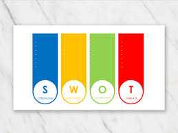 Swot Anaysis Free Swot Analysis Templates In Powerpoint