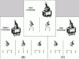 position toggle switch wiring diagram image 3 position toggle switch wiring diagram wiring diagrams on 3 position toggle switch wiring diagram