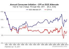 Inflation Extremist Economics And Printing Dollars Pbs