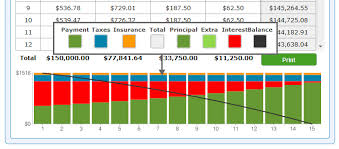 refinance calculations custom mortgage calculator widget