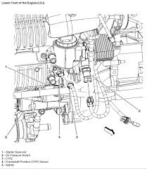 cobalt 2 2l engine diagram pictures to pin pinsdaddy cobalt 2 2l engine diagram home wiring diagrams 500x472 · chevy