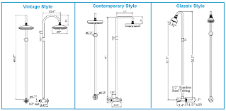 view detailed specifications for these single inlet wall mounted outdoor showers