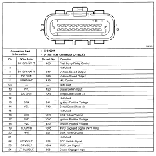 similiar 97 ecu pinouts keywords rb25det neo wiring diagram pinout on ecu location 97 toyota 4runner