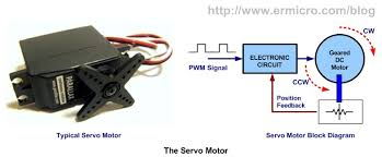 servo motor driver circuit diagram wirdig diagram in addition servo motor 555 circuit diagram on simple servo
