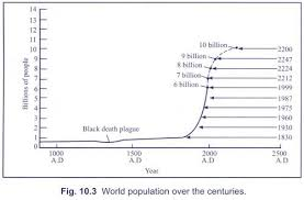 essay of population growth thomas malthus s essay on population victorian web