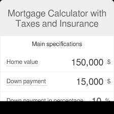 Not sure how much you can afford? Mortgage Calculator With Taxes And Insurance