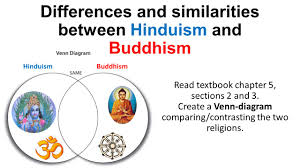Buddhism And Christianity Venn Diagram Differences And Similarities Between Hinduism And Buddhism Ppt