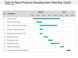 Gantt Chart For New Product Launch Task Id New Product Development Monthly Gantt Chart