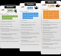 Web Design Package Pricing Restaurant Webdesign Expert Restaurant
