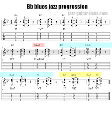 Jazz Chord Progression Chart The 14 Most Popular Chord Progressions In Jazz