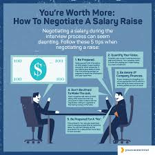 Youre Worth More How To Negotiate A Salary Raise Your