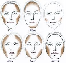 Face Shape Chart Face Contouring Chart Inspiration Contour Makeup Makeup